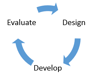 design_evaluate_develop
